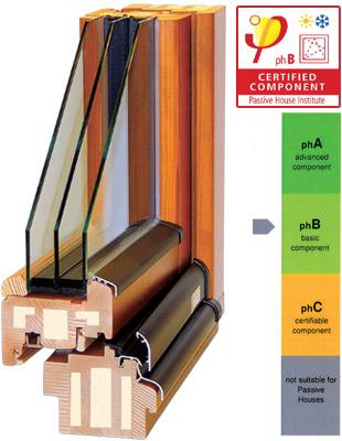 Holzfenster Zertifikat